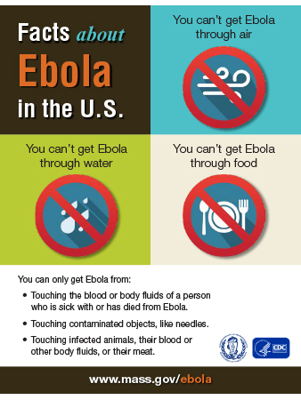 ebola_0000_Ebola in the US - Get the Facts